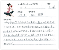 N.Tさん 23歳 女性