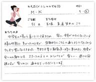 M.Kさん 51歳 女性