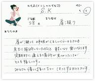 S.Kさん 28歳 女性